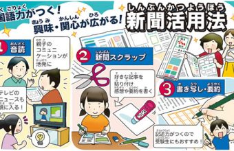 朝日小学生新聞のお申し込み方法